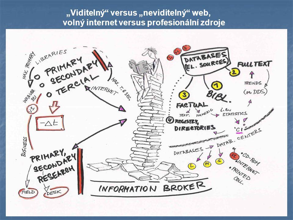 """""""Viditelný versus """"neviditelný web, volný internet versus profesionální zdroje"""