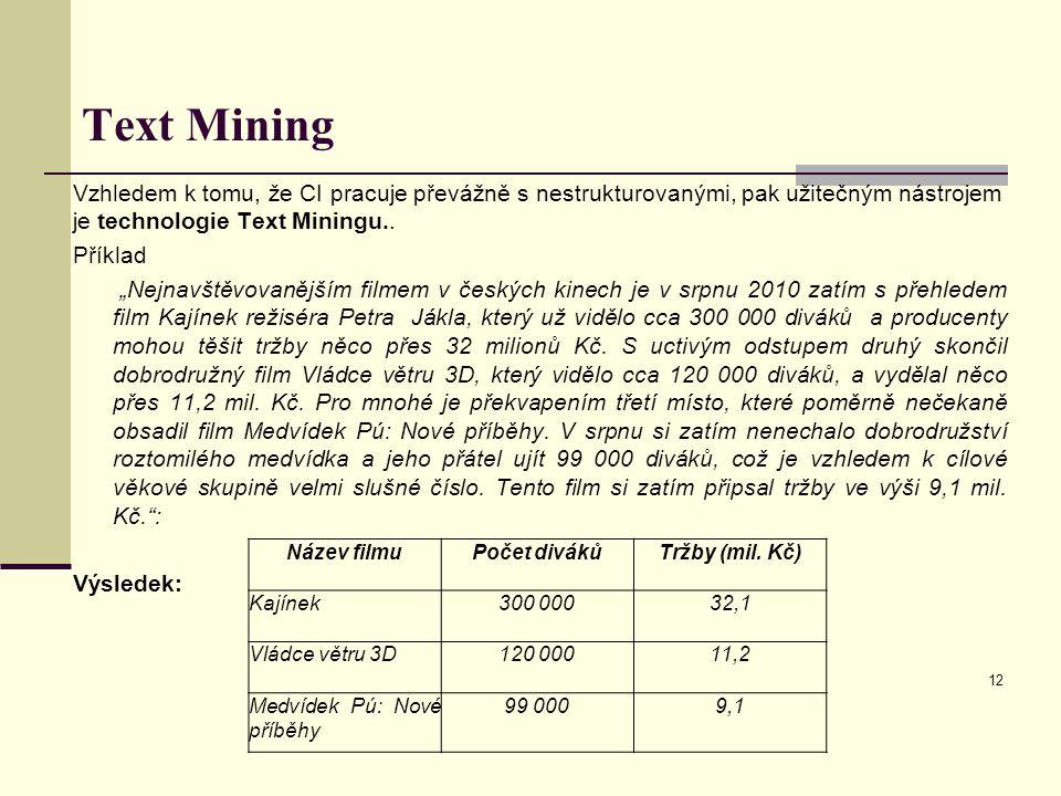 Text Mining Vzhledem k tomu, že CI pracuje převážně s nestrukturovanými, pak užitečným nástrojem je technologie Text Miningu..