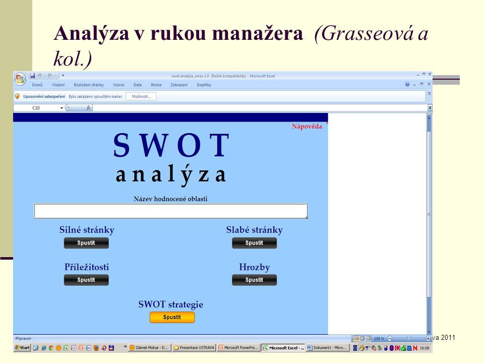 Analýza v rukou manažera (Grasseová a kol.) 17Ostrava 2011