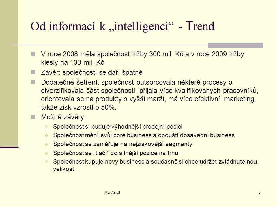 """MUVS CI8 Od informací k """"intelligenci - T rend V roce 2008 měla společnost tržby 300 mil."""