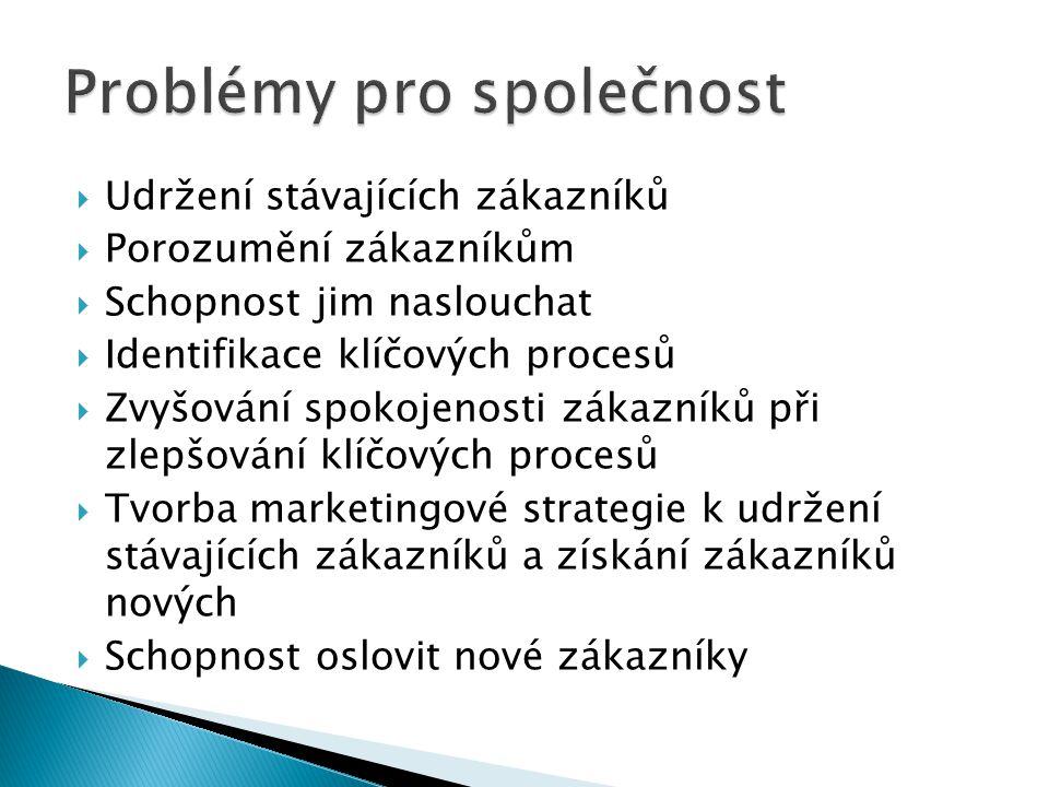  Udržení stávajících zákazníků  Porozumění zákazníkům  Schopnost jim naslouchat  Identifikace klíčových procesů  Zvyšování spokojenosti zákazníků při zlepšování klíčových procesů  Tvorba marketingové strategie k udržení stávajících zákazníků a získání zákazníků nových  Schopnost oslovit nové zákazníky
