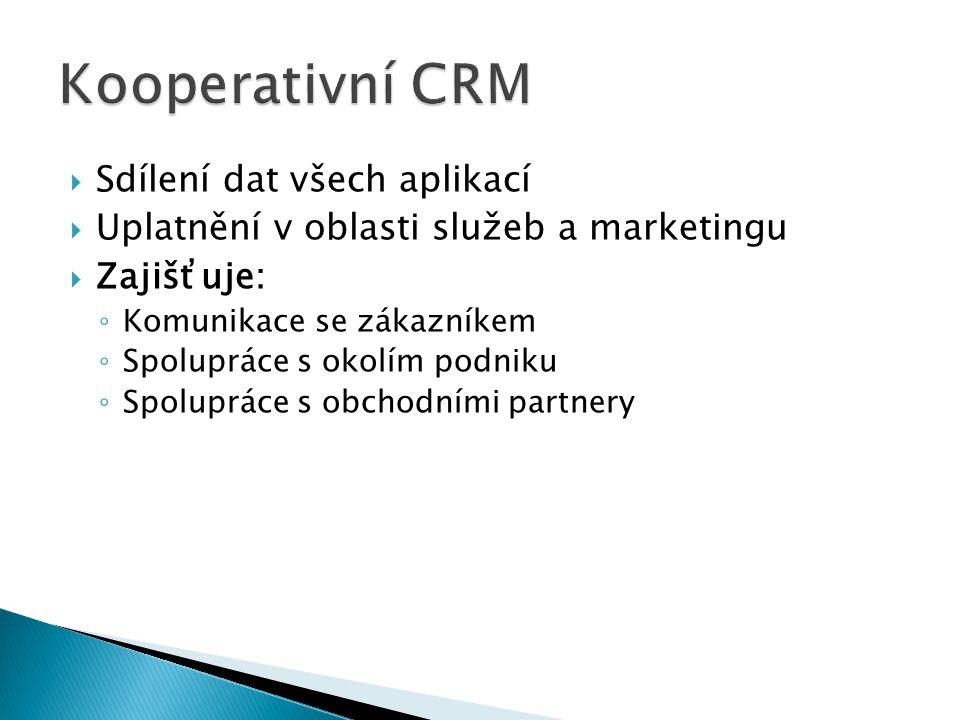  Sdílení dat všech aplikací  Uplatnění v oblasti služeb a marketingu  Zajišťuje: ◦ Komunikace se zákazníkem ◦ Spolupráce s okolím podniku ◦ Spolupráce s obchodními partnery