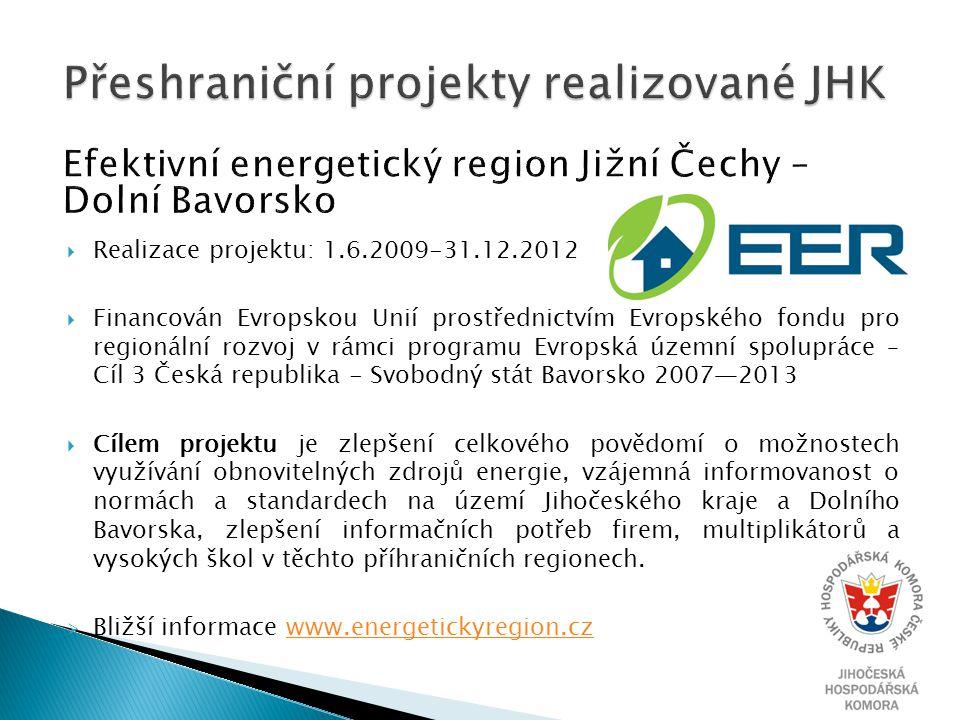  Realizace projektu: 1.6.2009-31.12.2012  Financován Evropskou Unií prostřednictvím Evropského fondu pro regionální rozvoj v rámci programu Evropská