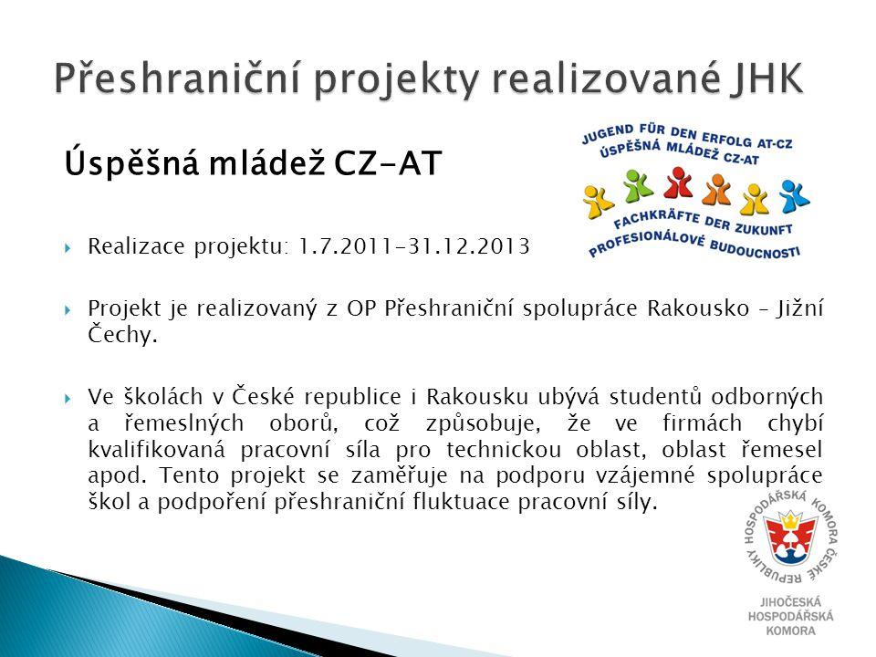 Úspěšná mládež CZ-AT  Realizace projektu: 1.7.2011-31.12.2013  Projekt je realizovaný z OP Přeshraniční spolupráce Rakousko – Jižní Čechy.