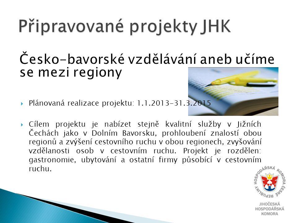  Plánovaná realizace projektu: 1.1.2013-31.3.2015  Cílem projektu je nabízet stejně kvalitní služby v Jižních Čechách jako v Dolním Bavorsku, prohloubení znalostí obou regionů a zvýšení cestovního ruchu v obou regionech, zvyšování vzdělanosti osob v cestovním ruchu.