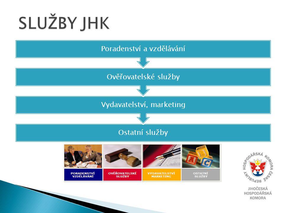 Ostatní služby Vydavatelství, marketing Ověřovatelské služby Poradenství a vzdělávání