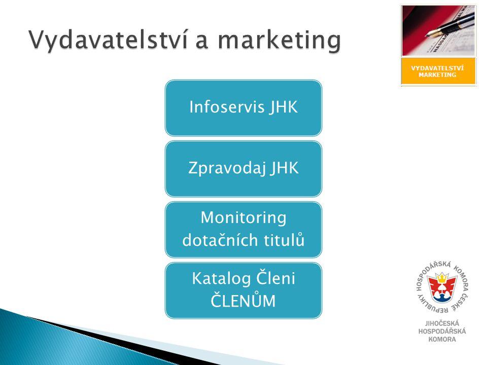 Infoservis JHKZpravodaj JHK Monitoring dotačních titulů Katalog Členi ČLENŮM