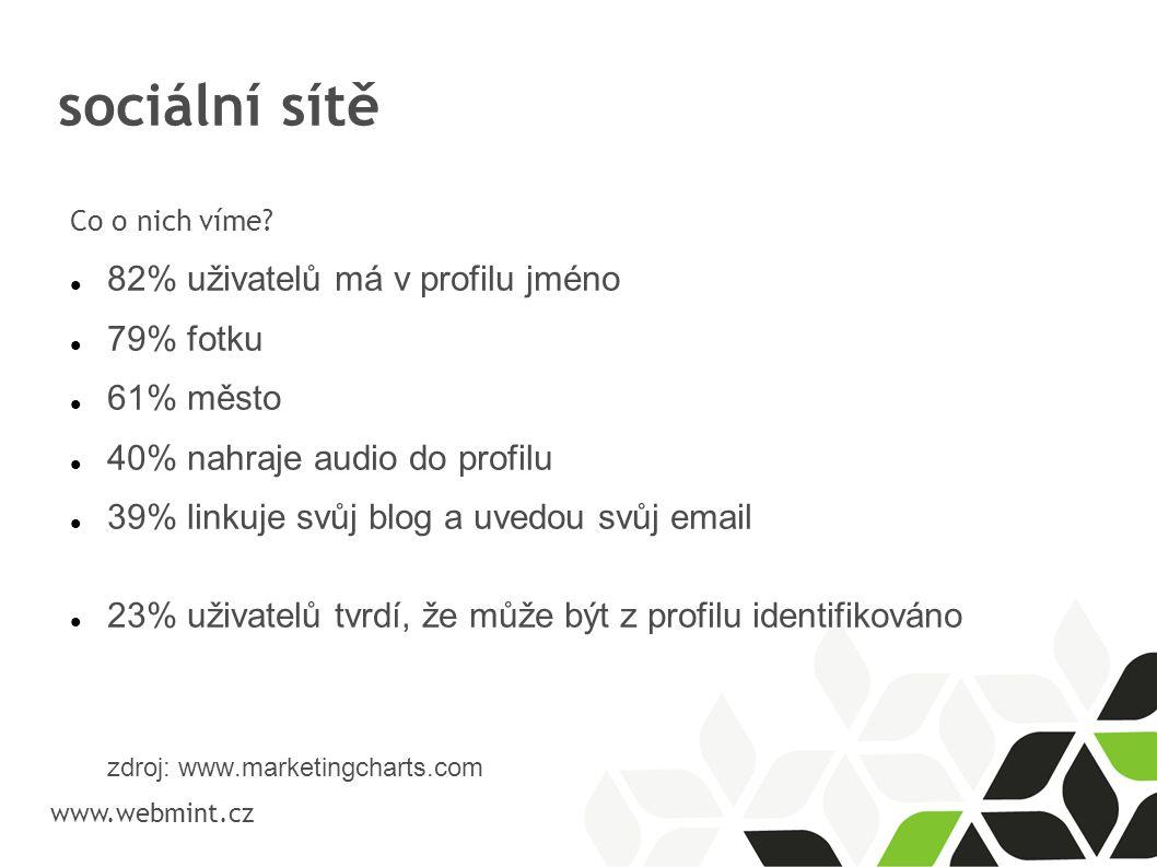 sociální sítě www.webmint.cz Co o nich víme? 82% uživatelů má v profilu jméno 79% fotku 61% město 40% nahraje audio do profilu 39% linkuje svůj blog a