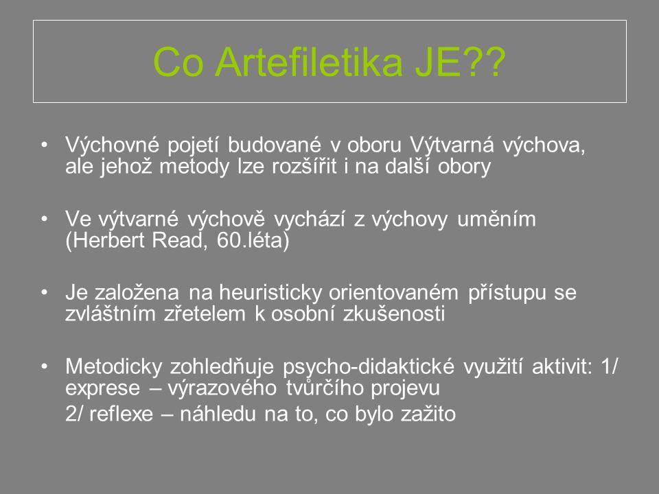 Co Artefiletika JE?.