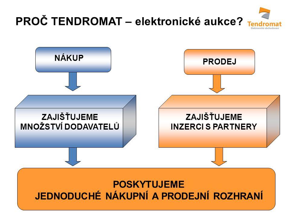 PROČ TENDROMAT – elektronické aukce.