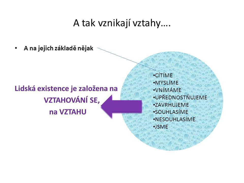 Lidská existence je založena na vztahu, na vztahování se…..