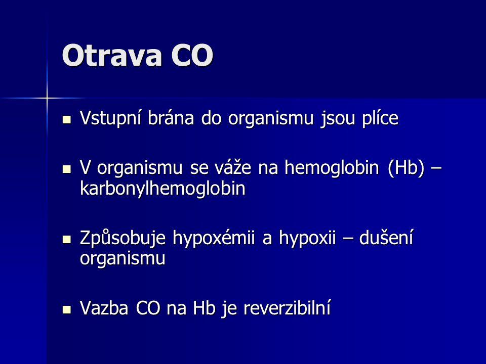 Otrava CO Vstupní brána do organismu jsou plíce Vstupní brána do organismu jsou plíce V organismu se váže na hemoglobin (Hb) – karbonylhemoglobin V or