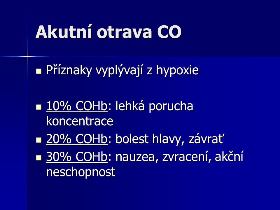 Akutní otrava CO Příznaky vyplývají z hypoxie Příznaky vyplývají z hypoxie 10% COHb: lehká porucha koncentrace 10% COHb: lehká porucha koncentrace 20%