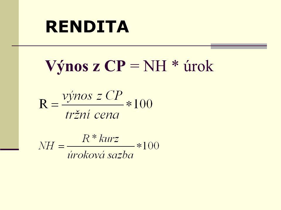 RENDITA Výnos z CP = NH * úrok
