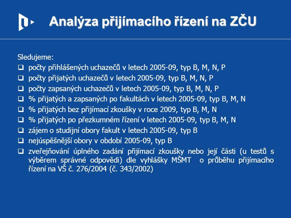 Analýza přijímacího řízení na ZČU Sledujeme:  počty přihlášených uchazečů v letech 2005-09, typ B, M, N, P  počty přijatých uchazečů v letech 2005-09, typ B, M, N, P  počty zapsaných uchazečů v letech 2005-09, typ B, M, N, P  % přijatých a zapsaných po fakultách v letech 2005-09, typ B, M, N  % přijatých bez přijímací zkoušky v roce 2009, typ B, M, N  % přijatých po přezkumném řízení v letech 2005-09, typ B, M, N  zájem o studijní obory fakult v letech 2005-09, typ B  nejúspěšnější obory v období 2005-09, typ B  zveřejňování úplného zadání přijímací zkoušky nebo její části (u testů s výběrem správné odpovědi) dle vyhlášky MŠMT o průběhu přijímacího řízení na VŠ č.