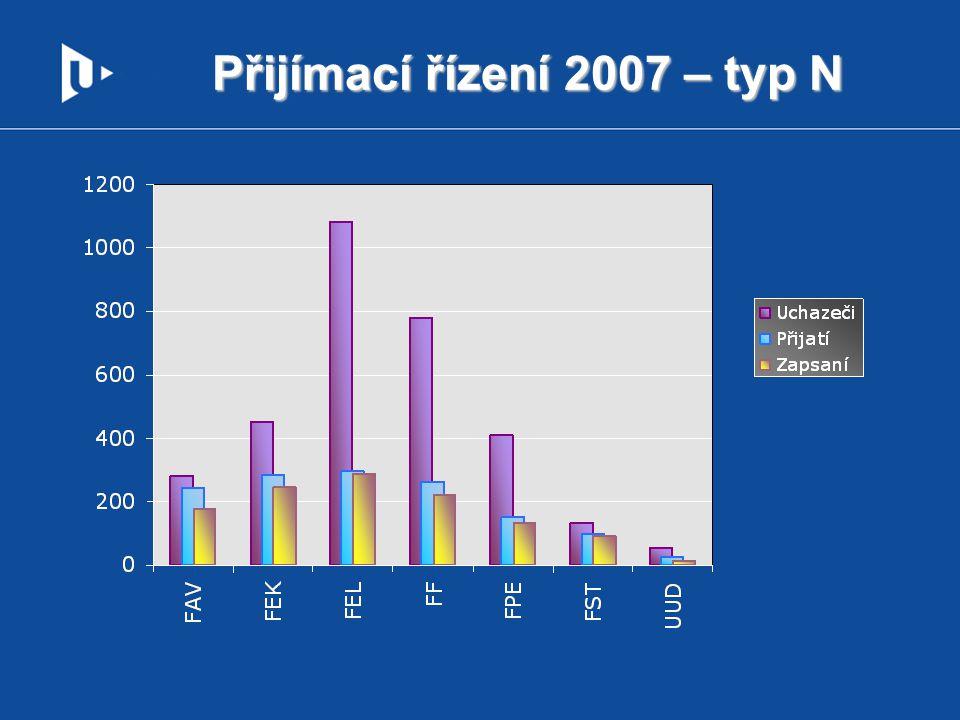 Přijímací řízení 2007 – typ N
