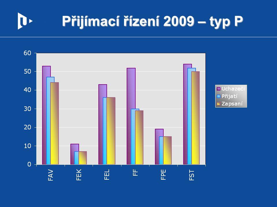 Přijímací řízení 2009 – typ P