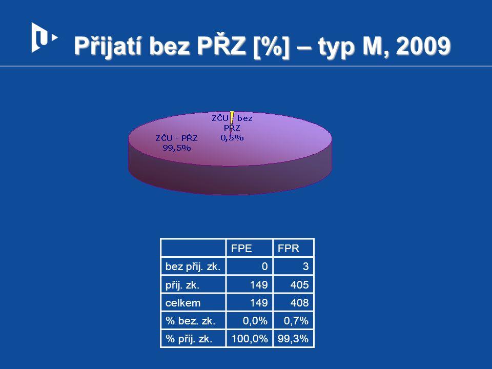 Přijatí bez PŘZ [%] – typ M, 2009 FPEFPR bez přij.