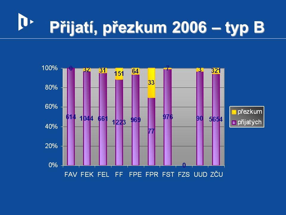 Přijatí, přezkum 2006 – typ B