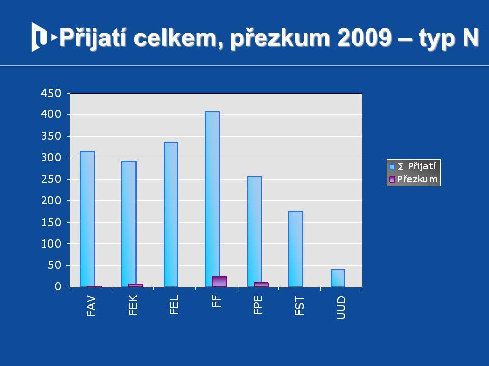 Přijatí celkem, přezkum 2009 – typ N