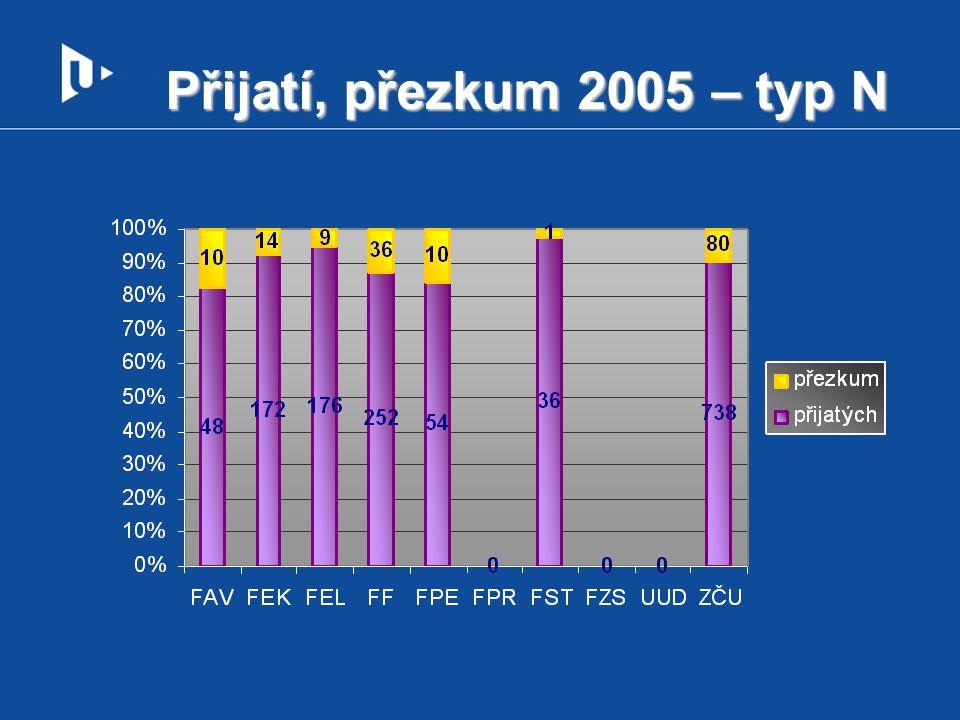 Přijatí, přezkum 2005 – typ N