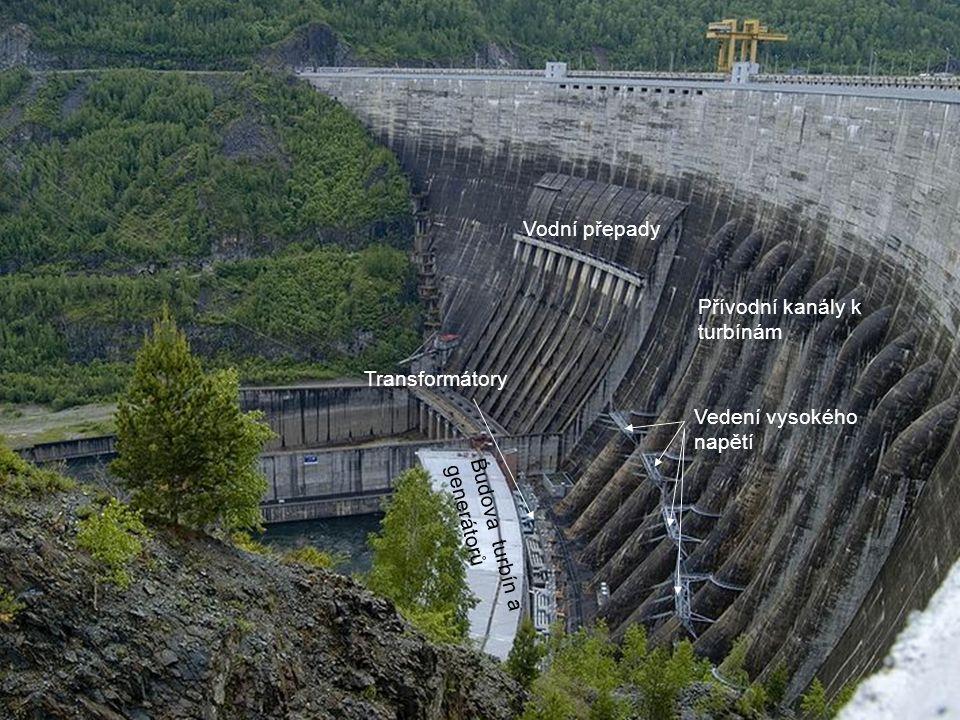 Přívodní kanály k turbínám Vedení vysokého napětí Vodní přepady Budova turbín a generátorů Transformátory