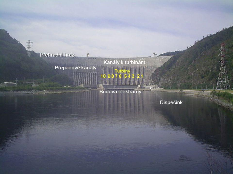 Kanály k turbinám Přepadové kanály Budova elektrárny Přehradní hráz Dispečink 12345678910 Turbíny