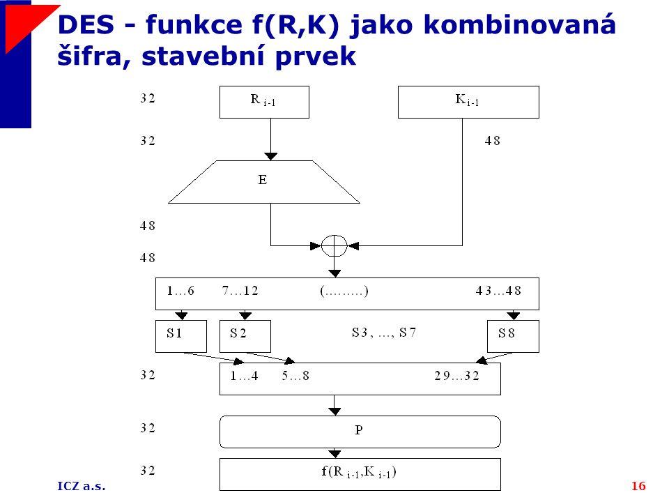 ICZ a.s.16 DES - funkce f(R,K) jako kombinovaná šifra, stavební prvek