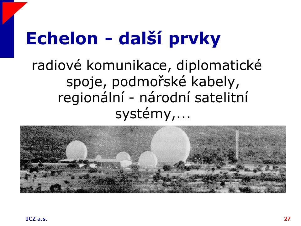 ICZ a.s.27 Echelon - další prvky radiové komunikace, diplomatické spoje, podmořské kabely, regionální - národní satelitní systémy,...