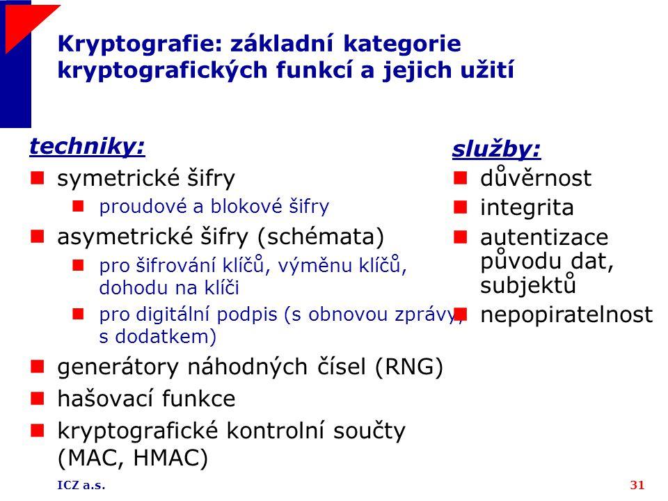 ICZ a.s.31 Kryptografie: základní kategorie kryptografických funkcí a jejich užití techniky: symetrické šifry proudové a blokové šifry asymetrické šif
