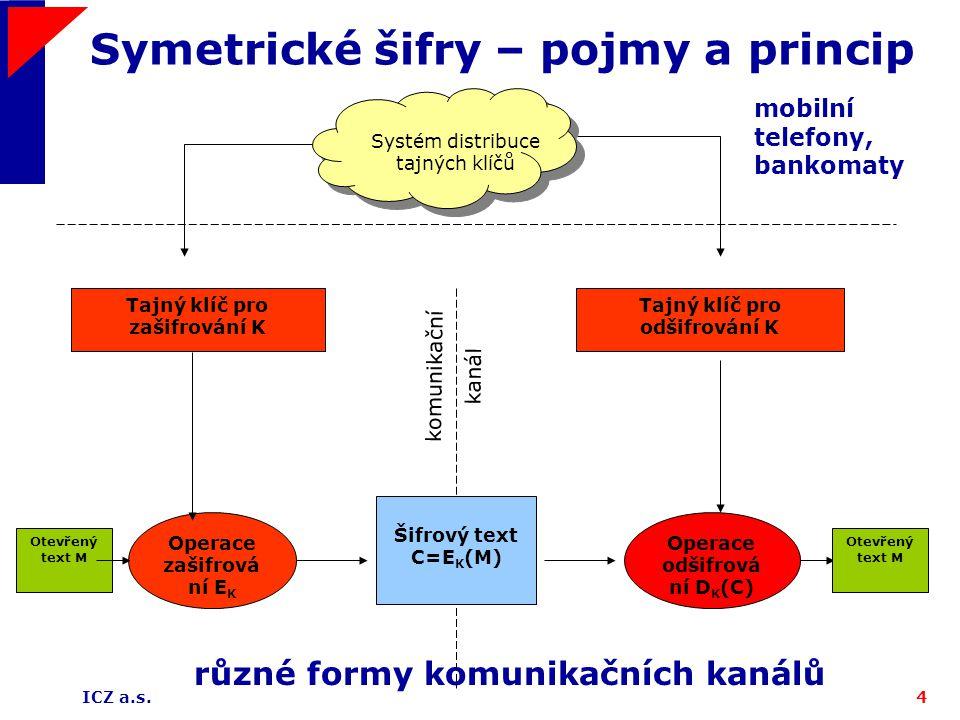 ICZ a.s.4 Symetrické šifry – pojmy a princip Otevřený text M komunikační kanál Operace zašifrová ní E K Tajný klíč pro zašifrování K Šifrový text C=E