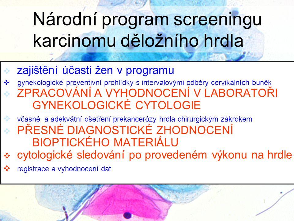 Národní program screeningu karcinomu děložního hrdla  zajištění účasti žen v programu  gynekologické preventivní prohlídky s intervalovými odběry cervikálních buněk  ZPRACOVÁNÍ A VYHODNOCENÍ V LABORATOŘI GYNEKOLOGICKÉ CYTOLOGIE  včasné a adekvátní ošetření prekancerózy hrdla chirurgickým zákrokem  PŘESNÉ DIAGNOSTICKÉ ZHODNOCENÍ BIOPTICKÉHO MATERIÁLU  cytologické sledování po provedeném výkonu na hrdle  registrace a vyhodnocení dat