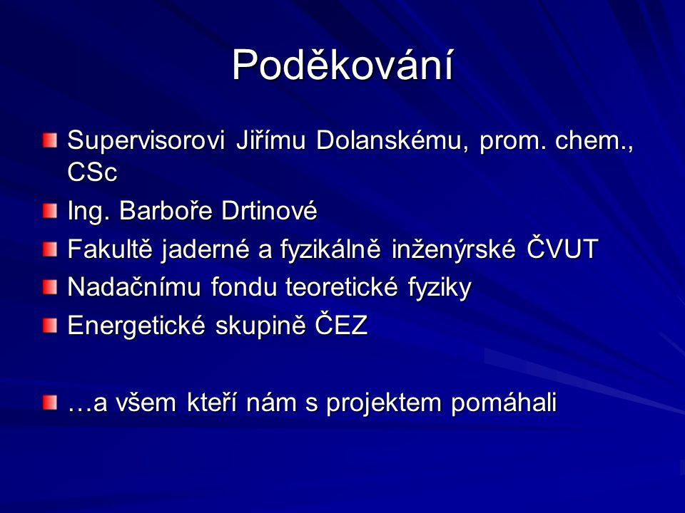 Poděkování Supervisorovi Jiřímu Dolanskému, prom. chem., CSc Ing. Barboře Drtinové Fakultě jaderné a fyzikálně inženýrské ČVUT Nadačnímu fondu teoreti