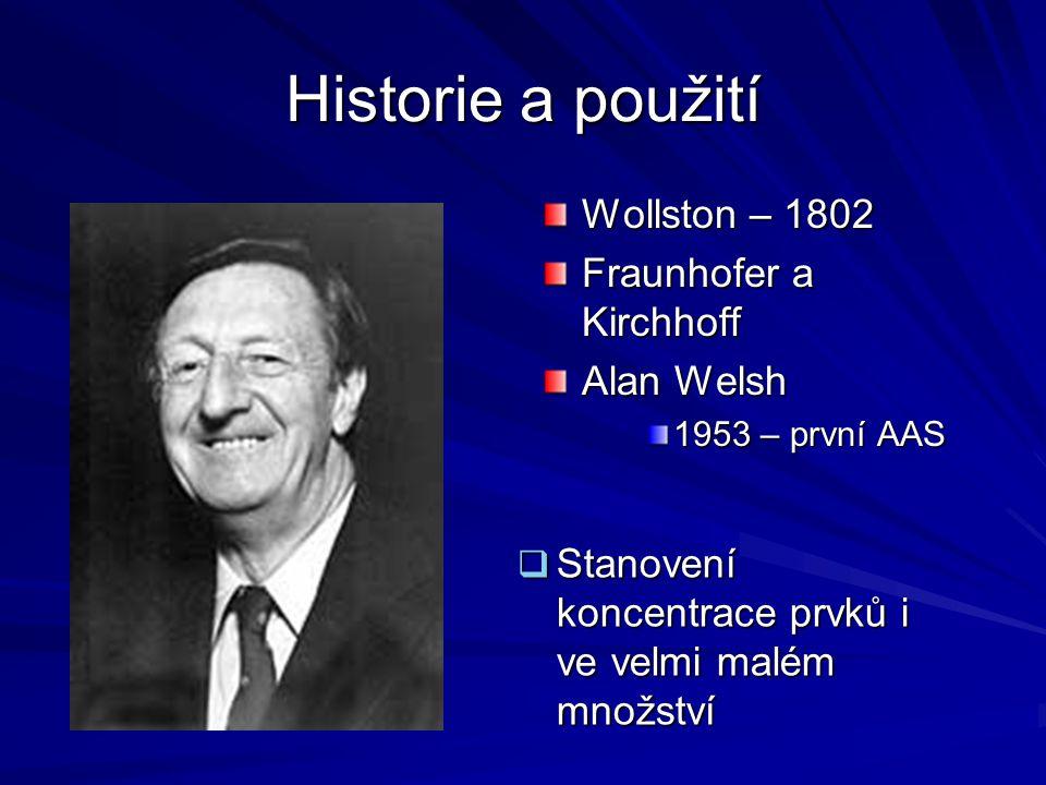 Historie a použití Wollston – 1802 Fraunhofer a Kirchhoff Alan Welsh 1953 – první AAS  Stanovení koncentrace prvků i ve velmi malém množství