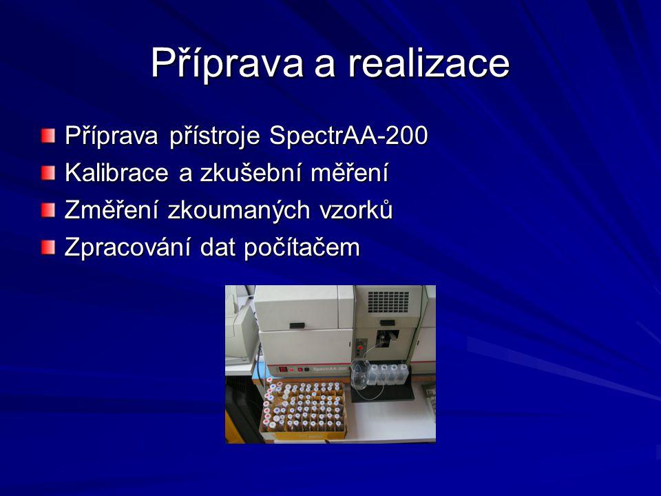 Příprava a realizace Příprava přístroje SpectrAA-200 Kalibrace a zkušební měření Změření zkoumaných vzorků Zpracování dat počítačem