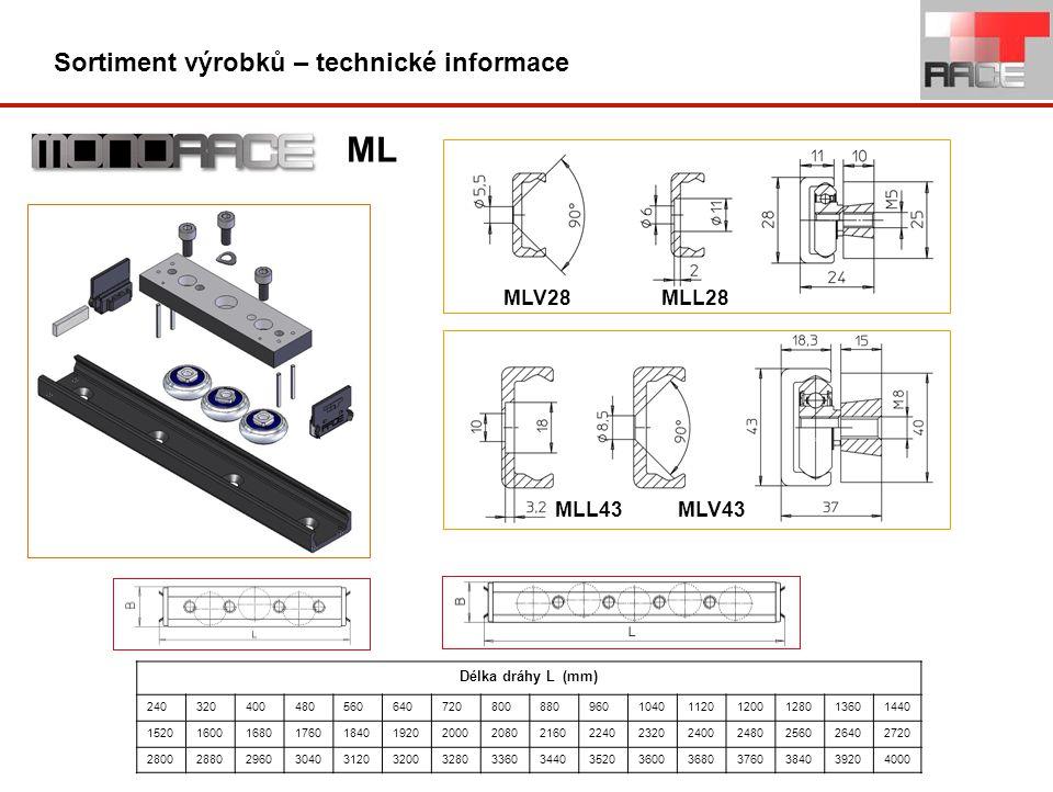 Sortiment výrobků – technické informace Délka dráhy L (mm) 240320400480560640720800880960104011201200128013601440 152016001680176018401920200020802160