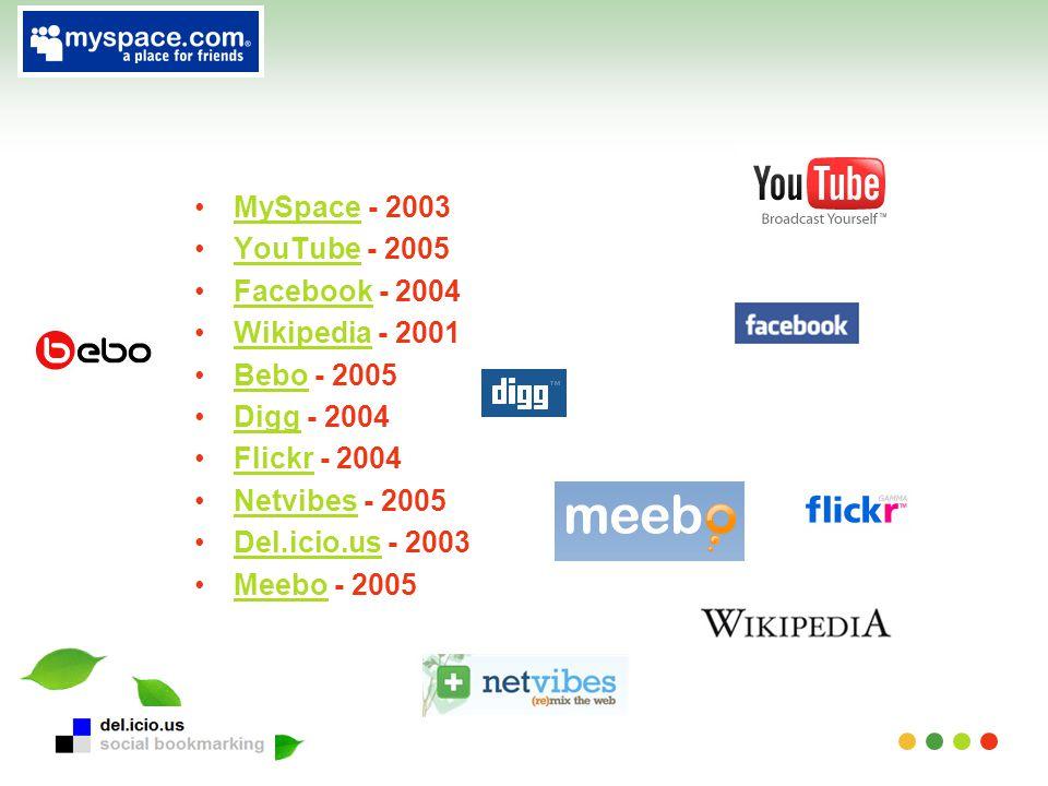 MySpace - 2003MySpace YouTube - 2005YouTube Facebook - 2004Facebook Wikipedia - 2001Wikipedia Bebo - 2005Bebo Digg - 2004Digg Flickr - 2004Flickr Netv
