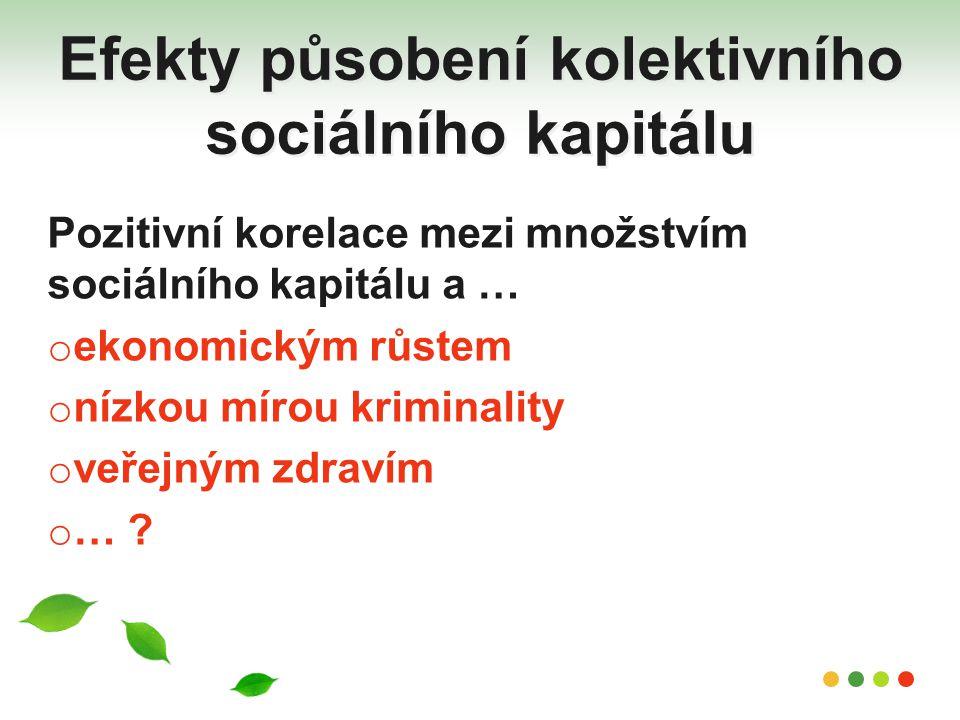 Efekty působení kolektivního sociálního kapitálu Pozitivní korelace mezi množstvím sociálního kapitálu a … o ekonomickým růstem o nízkou mírou krimina