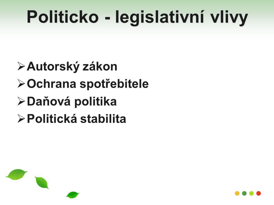Politicko - legislativní vlivy  Autorský zákon  Ochrana spotřebitele  Daňová politika  Politická stabilita