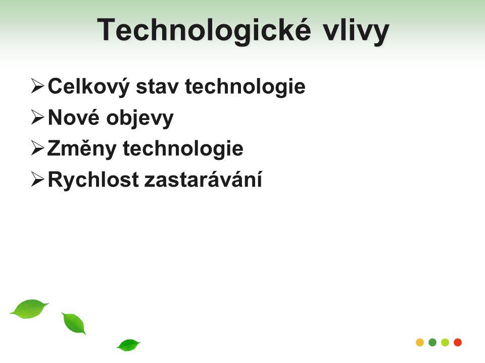 Technologické vlivy  Celkový stav technologie  Nové objevy  Změny technologie  Rychlost zastarávání