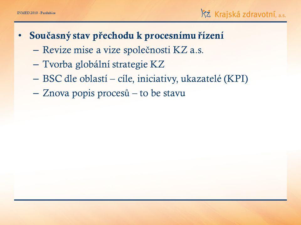 INMED 2010 - Pardubice Sou č asný stav p ř echodu k procesnímu ř ízení – Revize mise a vize spole č nosti KZ a.s.