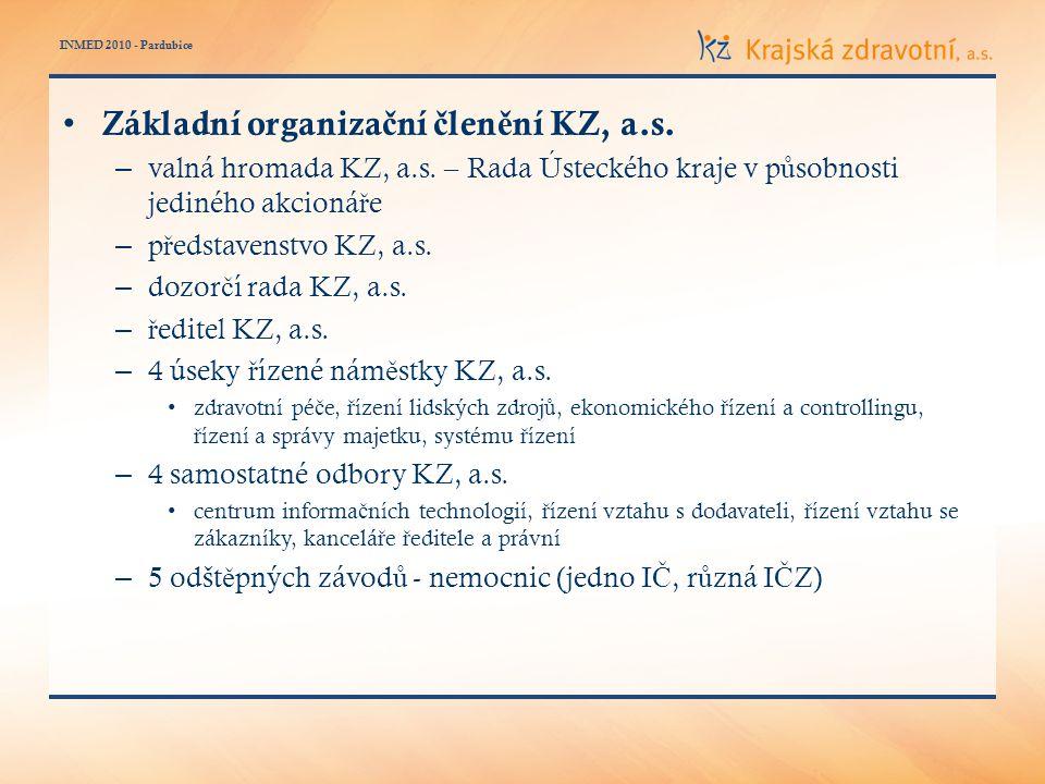 INMED 2010 - Pardubice Základní organiza č ní č len ě ní KZ, a.s.