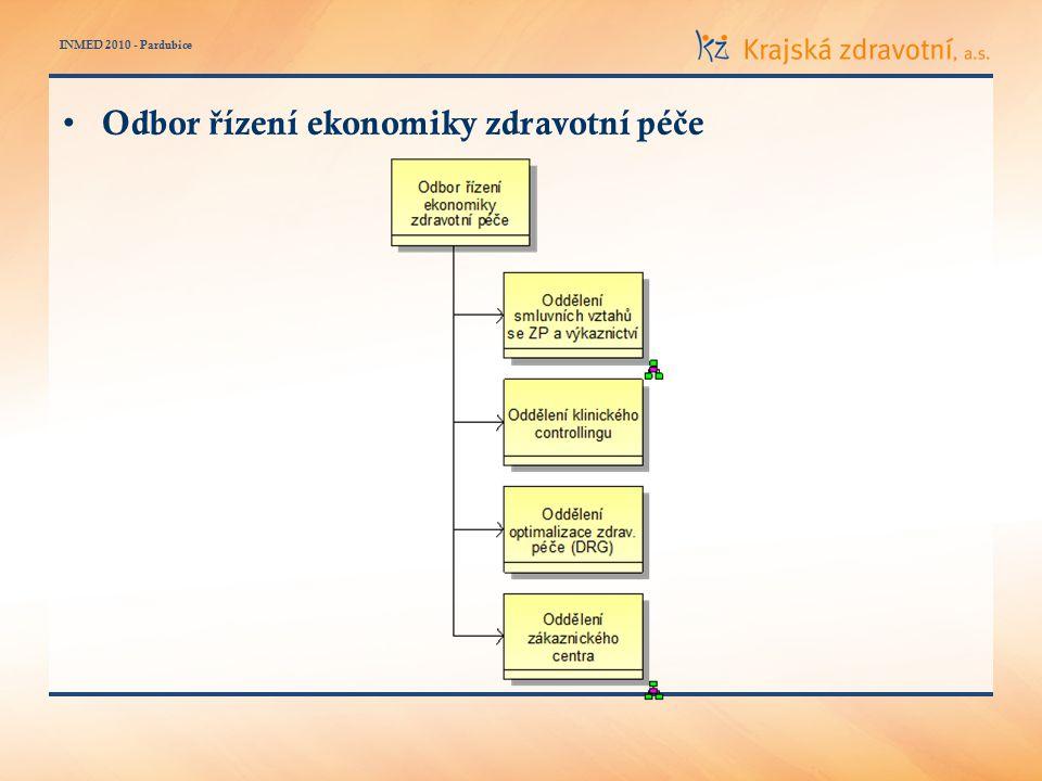 INMED 2010 - Pardubice Odbor ř ízení ekonomiky zdravotní pé č e