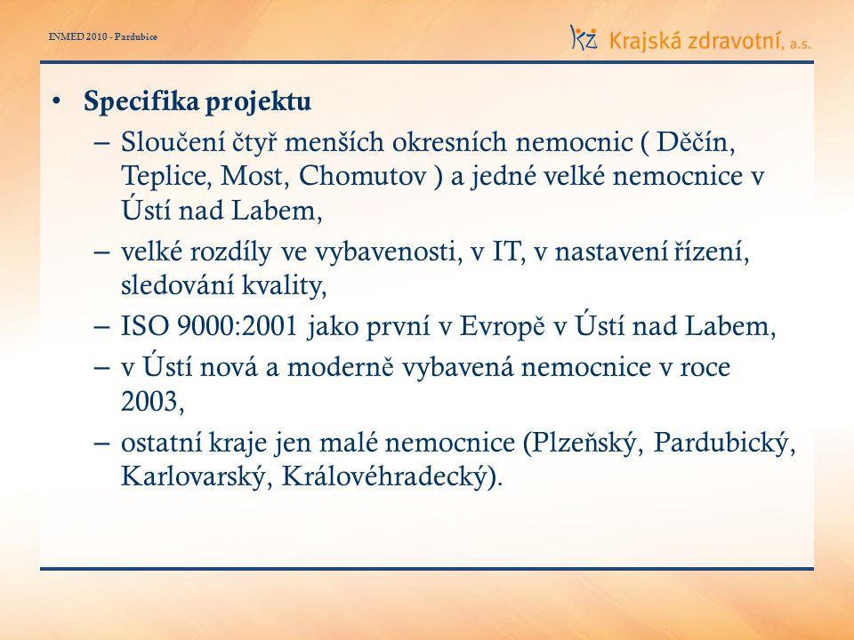 INMED 2010 - Pardubice Specifika projektu – Slou č ení č ty ř menších okresních nemocnic ( D ěč ín, Teplice, Most, Chomutov ) a jedné velké nemocnice v Ústí nad Labem, – velké rozdíly ve vybavenosti, v IT, v nastavení ř ízení, sledování kvality, – ISO 9000:2001 jako první v Evrop ě v Ústí nad Labem, – v Ústí nová a modern ě vybavená nemocnice v roce 2003, – ostatní kraje jen malé nemocnice (Plze ň ský, Pardubický, Karlovarský, Královéhradecký).