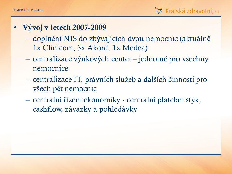 INMED 2010 - Pardubice Vývoj v letech 2007-2009 – dopln ě ní NIS do zbývajících dvou nemocnic (aktuáln ě 1x Clinicom, 3x Akord, 1x Medea) – centralizace výukových center – jednotn ě pro všechny nemocnice – centralizace IT, právních slu ž eb a dalších č inností pro všech p ě t nemocnic – centrální ř ízení ekonomiky - centrální platební styk, cashflow, závazky a pohledávky
