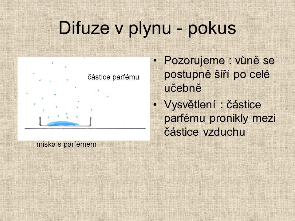 Difuze v plynu - pokus Pozorujeme : vůně se postupně šíří po celé učebně Vysvětlení : částice parfému pronikly mezi částice vzduchu miska s parfémem částice parfému