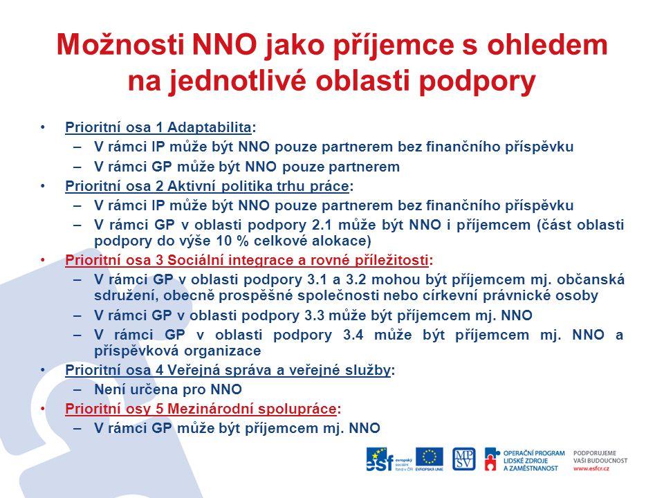 Možnosti NNO jako příjemce s ohledem na jednotlivé oblasti podpory Prioritní osa 1 Adaptabilita: –V rámci IP může být NNO pouze partnerem bez finanční
