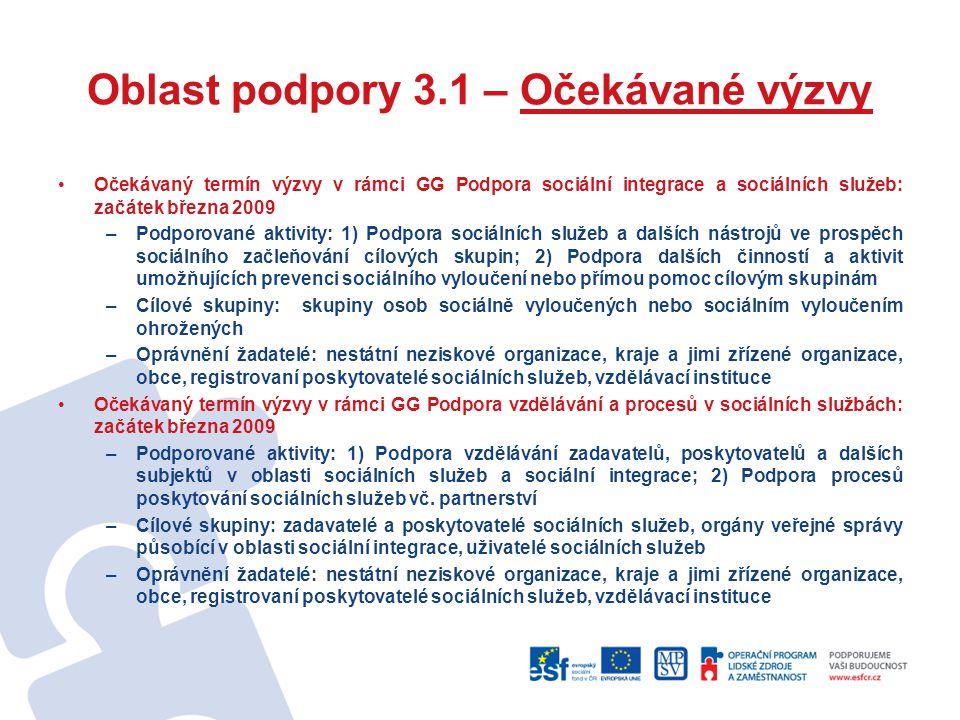 Oblast podpory 3.1 – Očekávané výzvy Očekávaný termín výzvy v rámci GG Podpora sociální integrace a sociálních služeb: začátek března 2009 –Podporovan