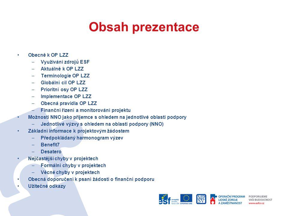 Obsah prezentace Obecně k OP LZZ –Využívání zdrojů ESF –Aktuálně k OP LZZ –Terminologie OP LZZ –Globální cíl OP LZZ –Prioritní osy OP LZZ –Implementac