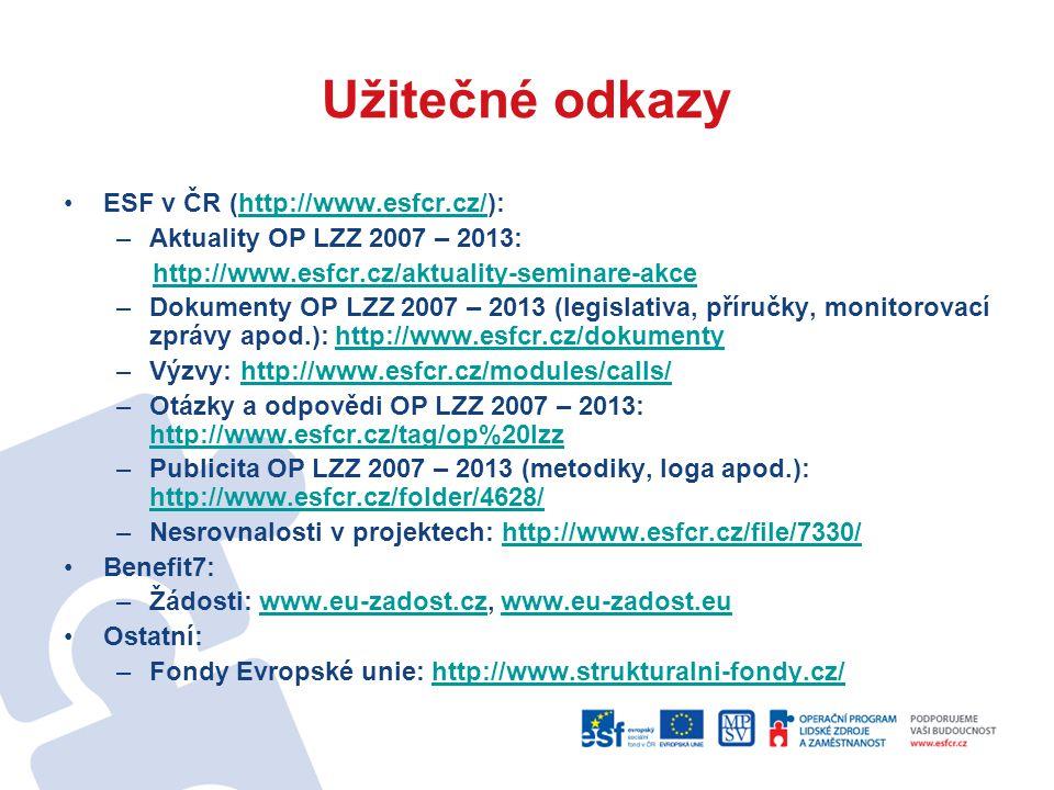 Užitečné odkazy ESF v ČR (http://www.esfcr.cz/):http://www.esfcr.cz/ –Aktuality OP LZZ 2007 – 2013: http://www.esfcr.cz/aktuality-seminare-akce –Dokum